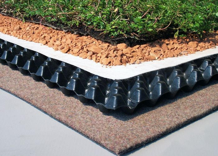 ZinCo green roofs